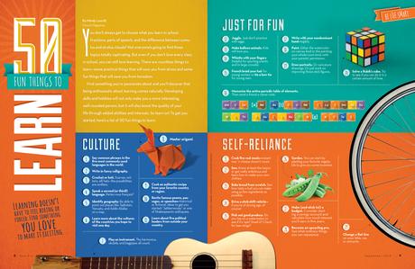 50 fun things to learn new era
