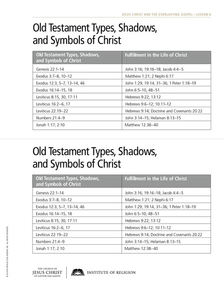 Lesson 6 Types Shadows And Symbols Of Jesus The Christ