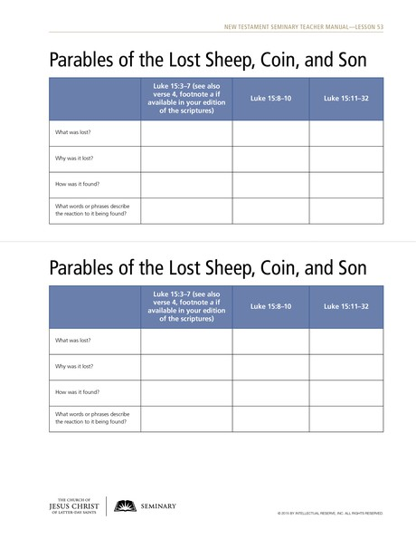 handout, Parables of the Lost Sheep, Coin, and Son