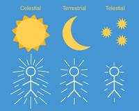 drawings, sun, moon, stars with light