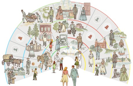 family history scenes with chart