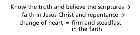 completed diagram, steadfast faith